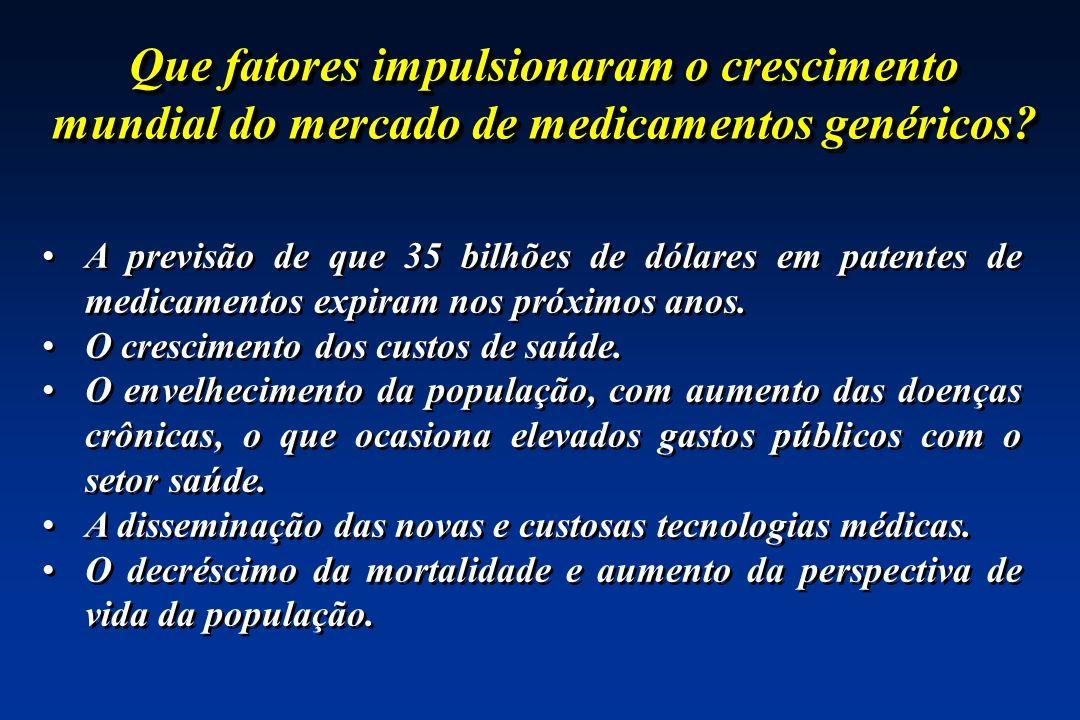 Que fatores impulsionaram o crescimento mundial do mercado de medicamentos genéricos