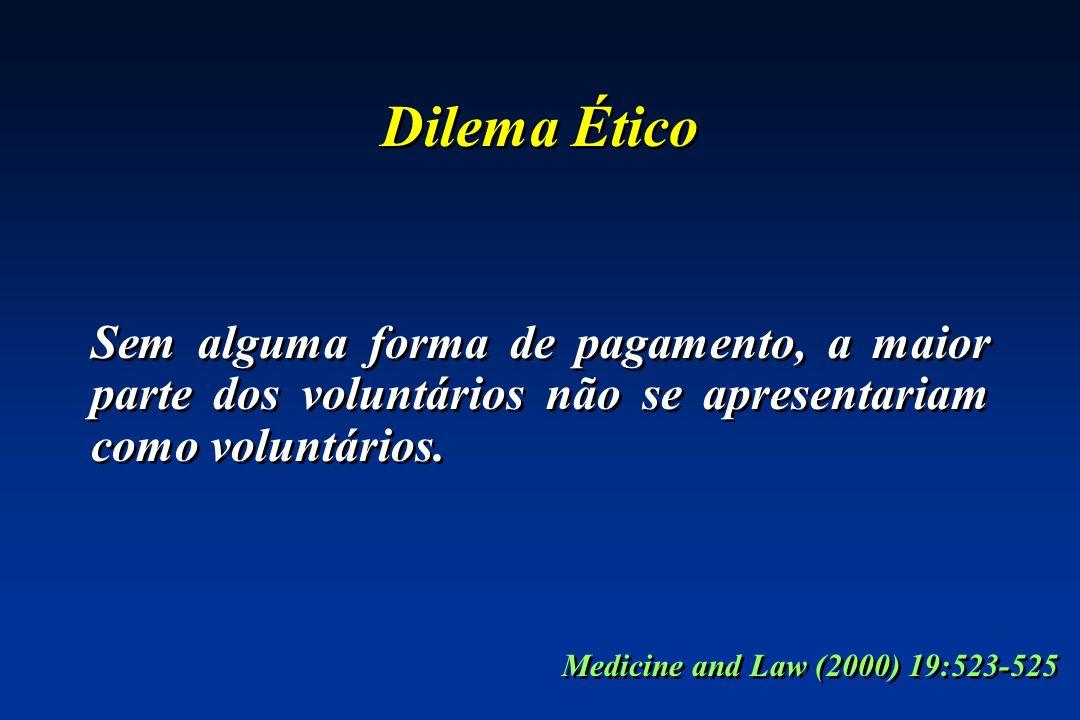 Dilema Ético Sem alguma forma de pagamento, a maior parte dos voluntários não se apresentariam como voluntários.