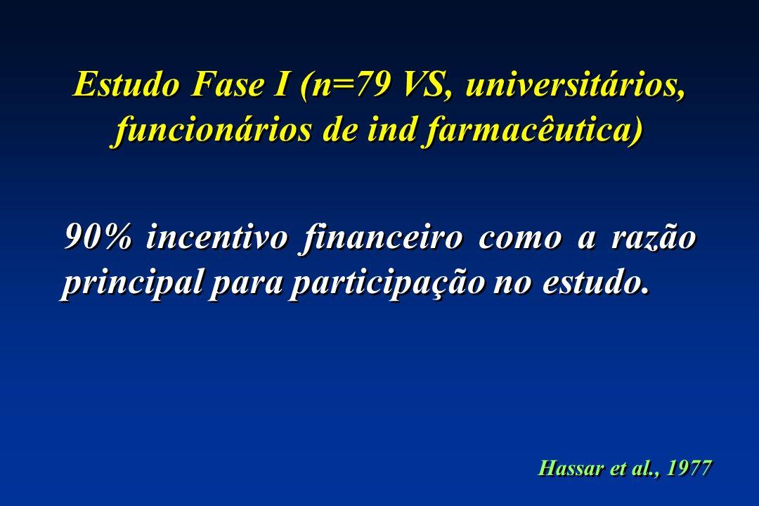Estudo Fase I (n=79 VS, universitários, funcionários de ind farmacêutica)