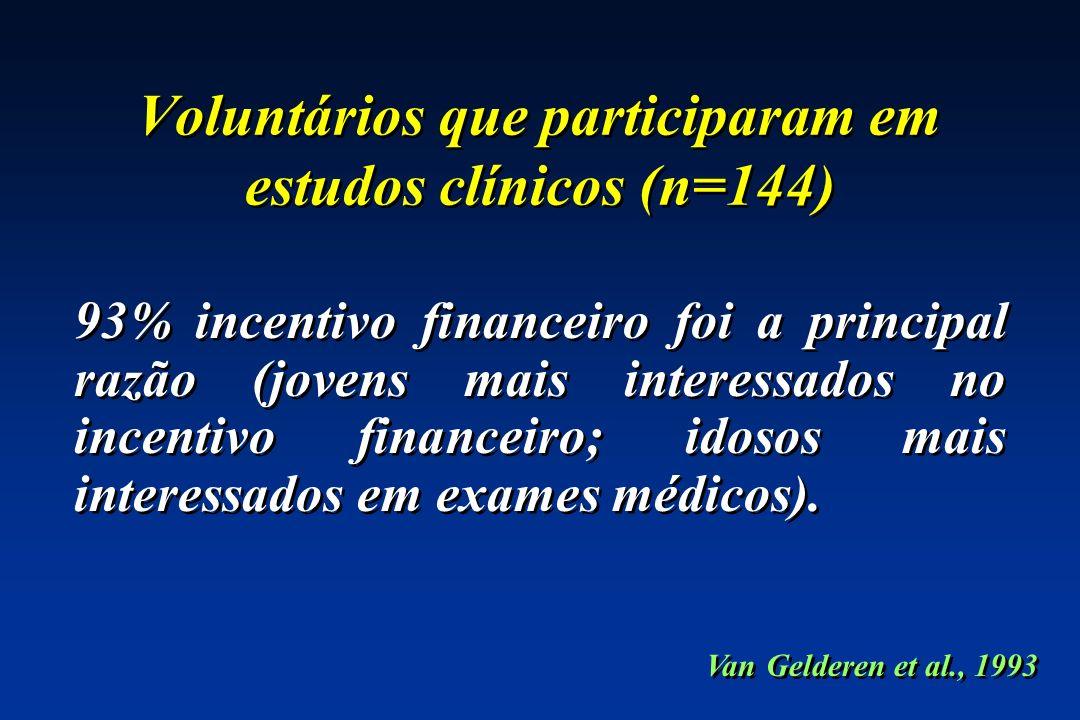 Voluntários que participaram em estudos clínicos (n=144)