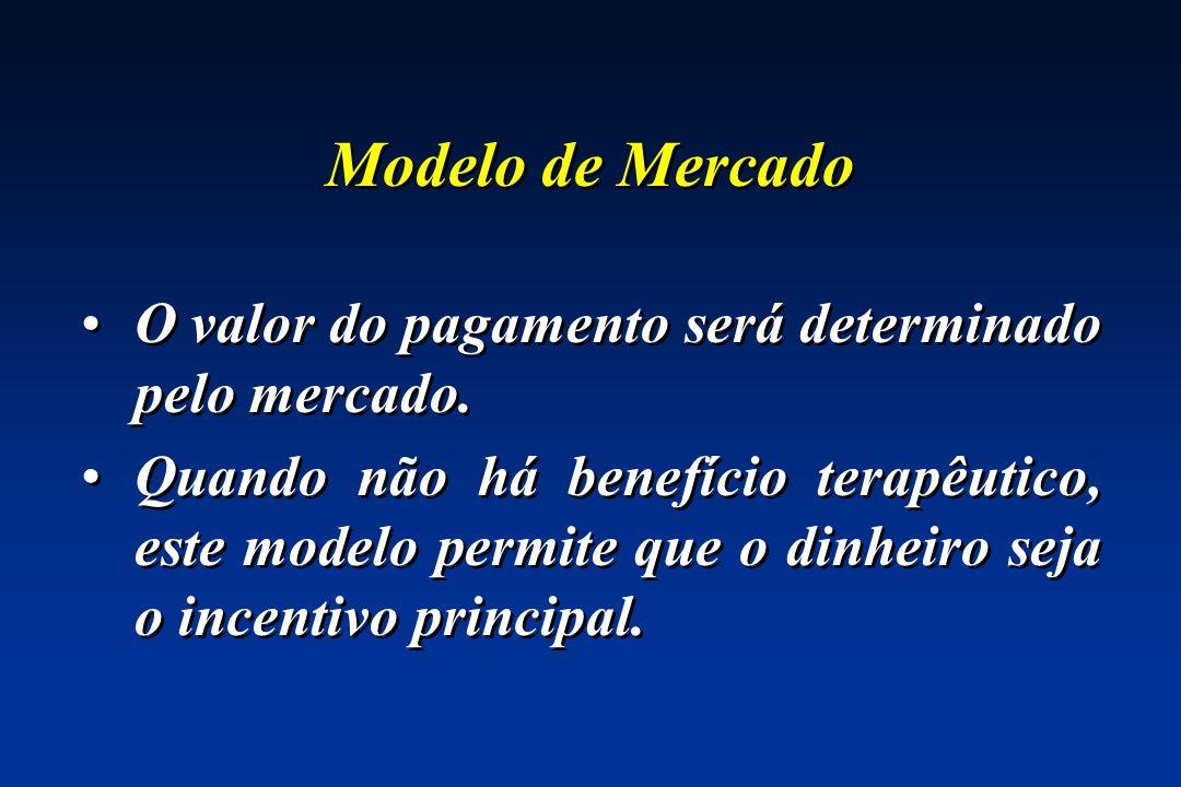 Modelo de Mercado O valor do pagamento será determinado pelo mercado.
