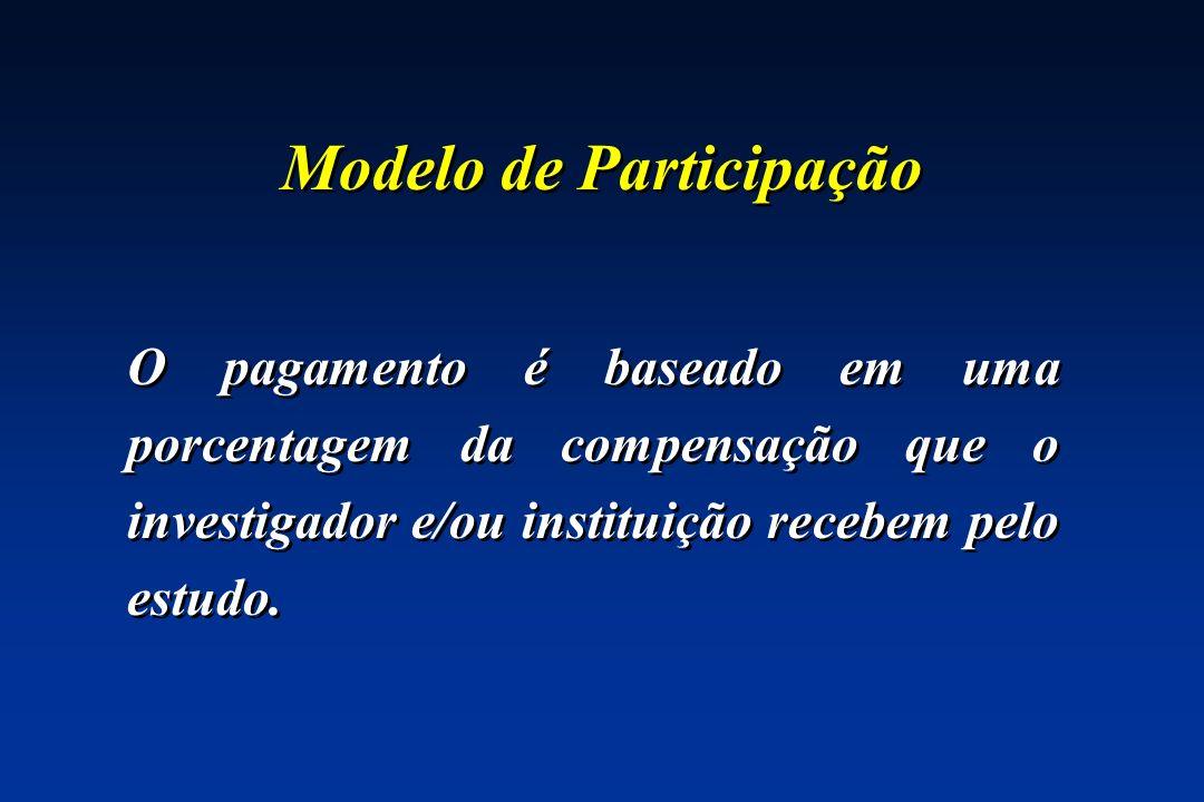 Modelo de Participação