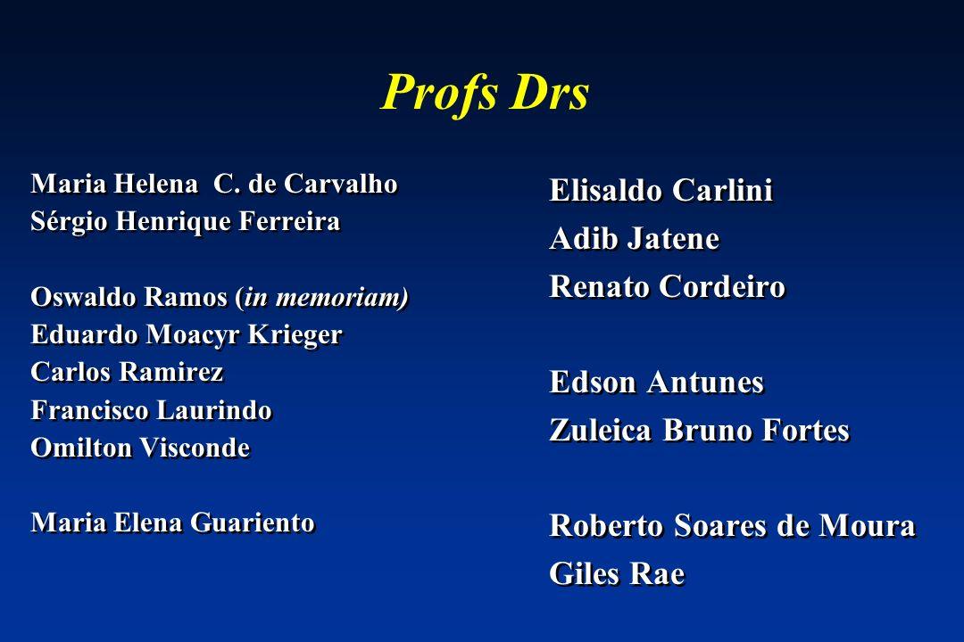 Profs Drs Elisaldo Carlini Adib Jatene Renato Cordeiro Edson Antunes