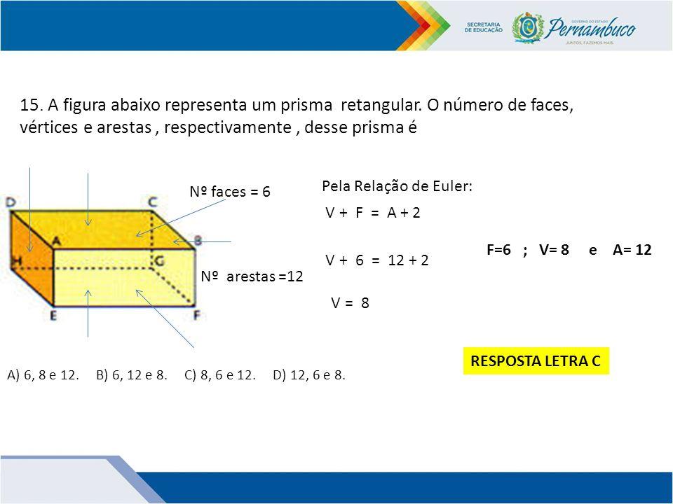15. A figura abaixo representa um prisma retangular