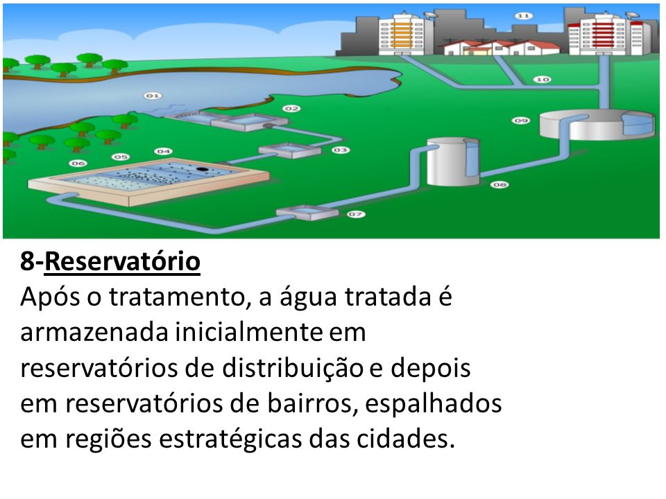 8-Reservatório Após o tratamento, a água tratada é. armazenada inicialmente em. reservatórios de distribuição e depois.