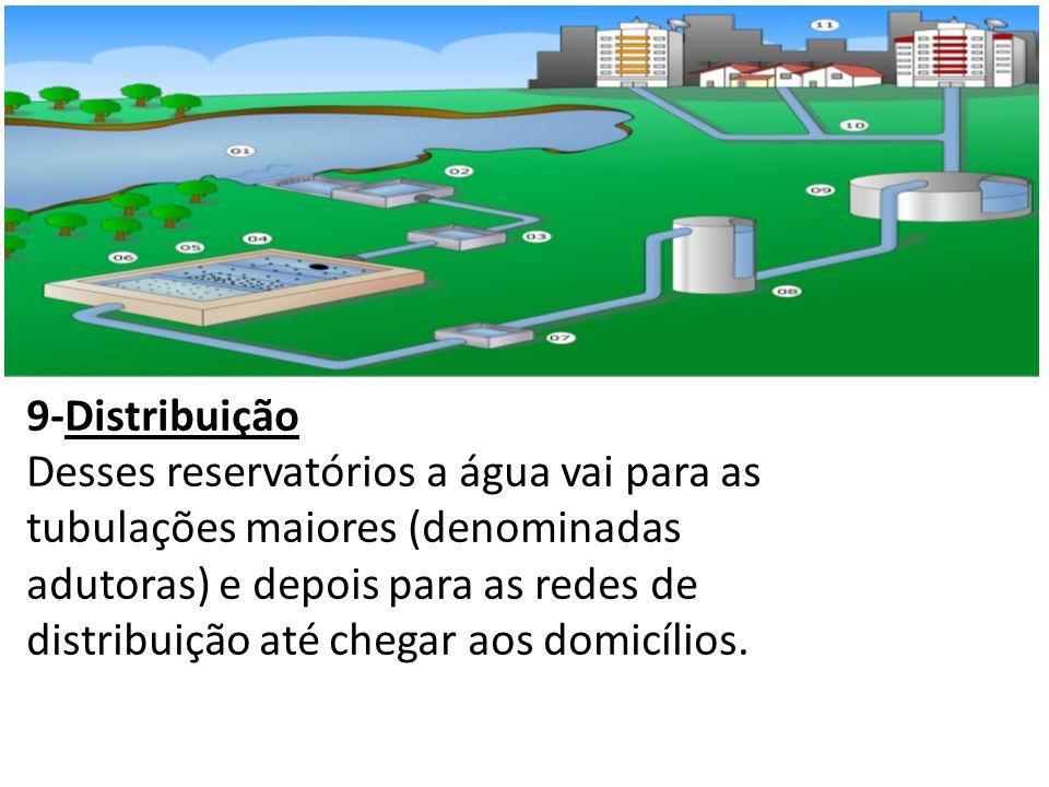 9-Distribuição Desses reservatórios a água vai para as. tubulações maiores (denominadas. adutoras) e depois para as redes de.
