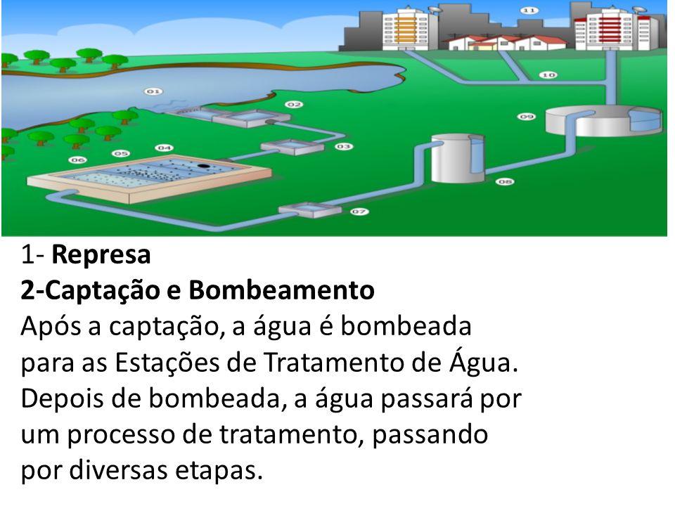 1- Represa 2-Captação e Bombeamento. Após a captação, a água é bombeada. para as Estações de Tratamento de Água.