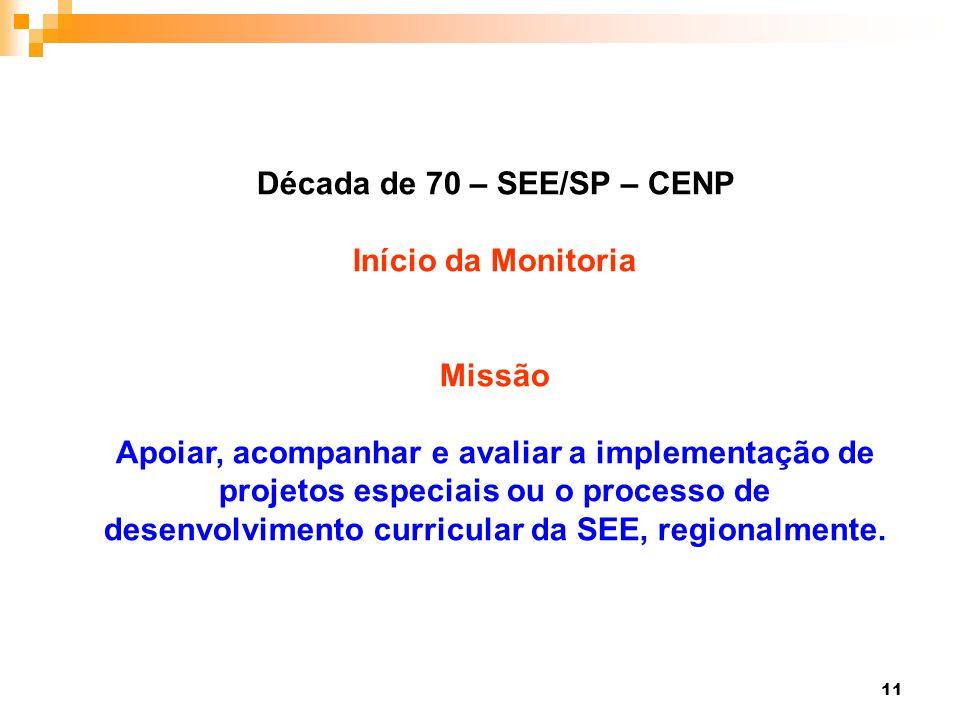 Década de 70 – SEE/SP – CENP