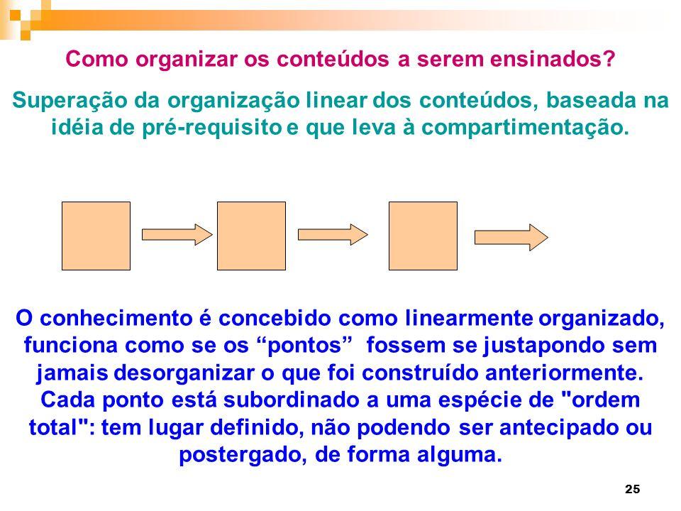Como organizar os conteúdos a serem ensinados