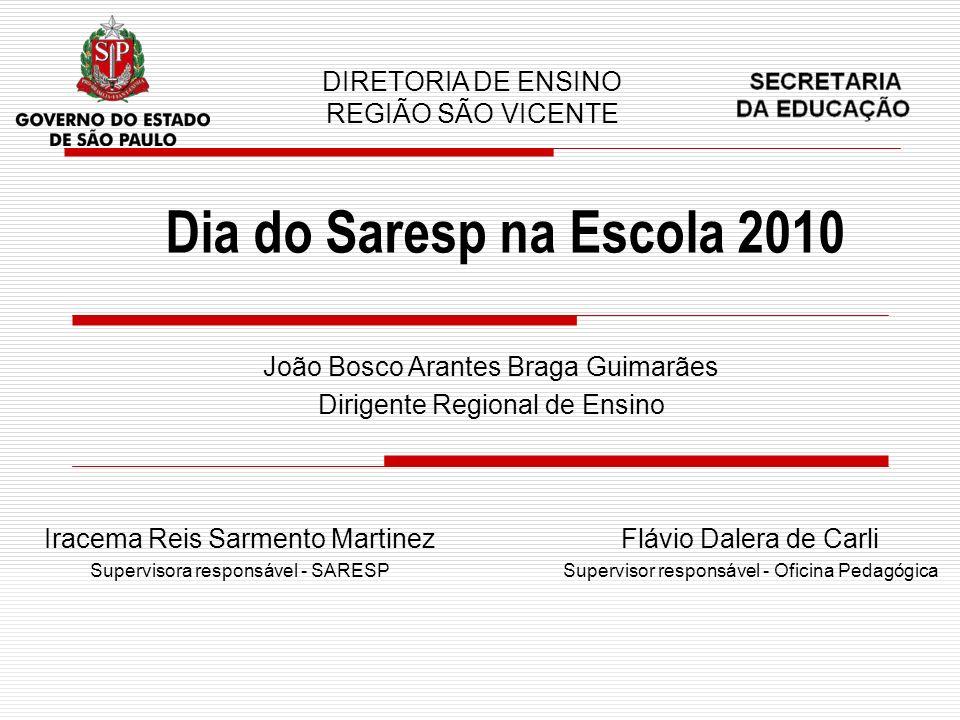 Dia do Saresp na Escola 2010 DIRETORIA DE ENSINO REGIÃO SÃO VICENTE