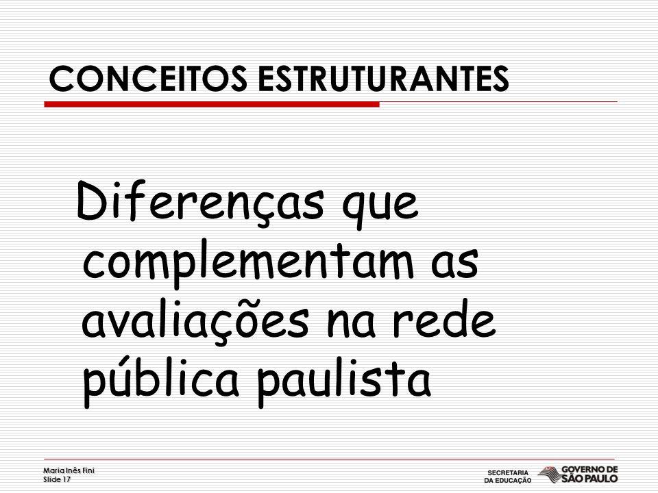 CONCEITOS ESTRUTURANTES
