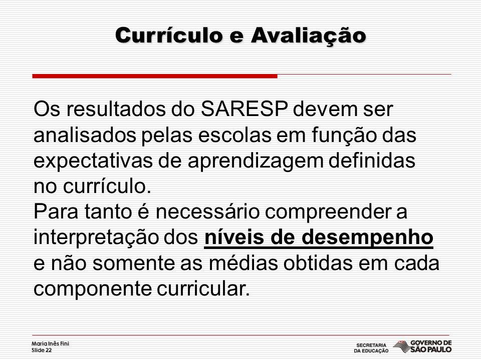 Currículo e Avaliação Os resultados do SARESP devem ser analisados pelas escolas em função das expectativas de aprendizagem definidas no currículo.