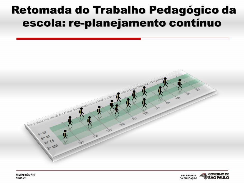 Retomada do Trabalho Pedagógico da escola: re-planejamento contínuo