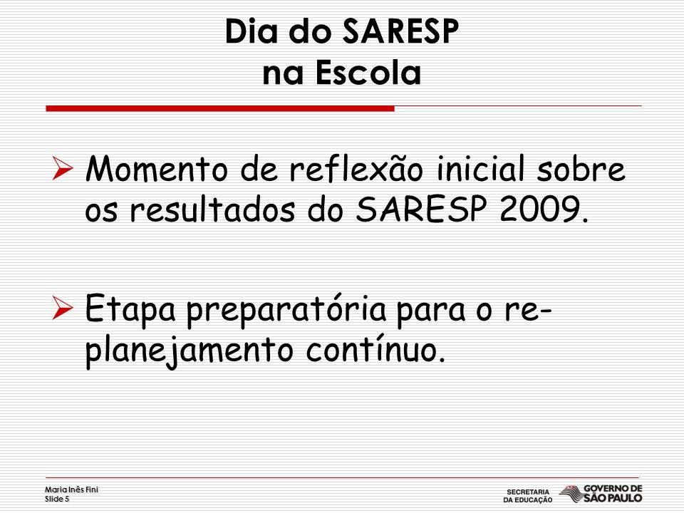 Dia do SARESP na Escola Momento de reflexão inicial sobre os resultados do SARESP 2009.