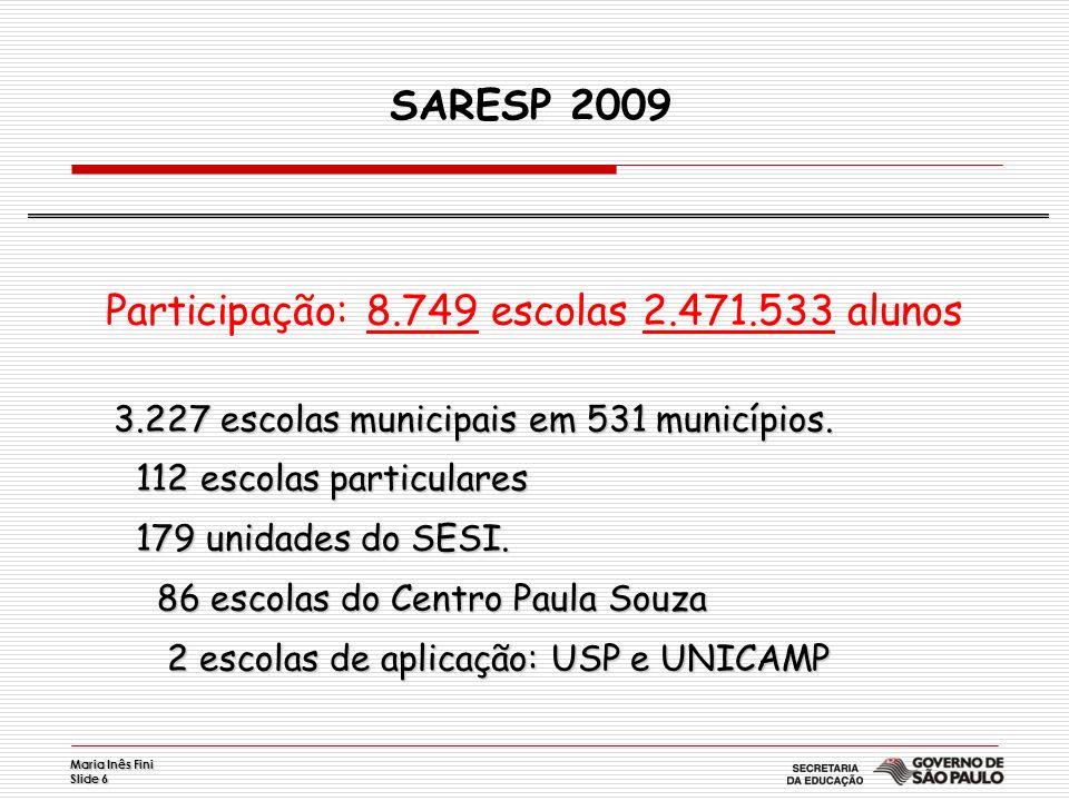 Participação: 8.749 escolas 2.471.533 alunos