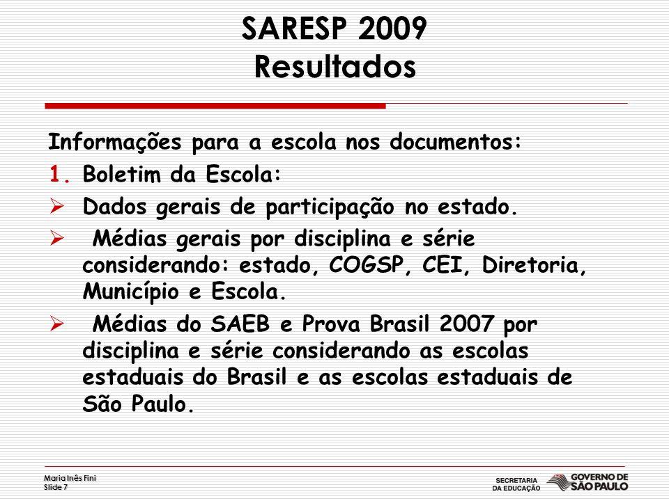 SARESP 2009 Resultados Informações para a escola nos documentos: