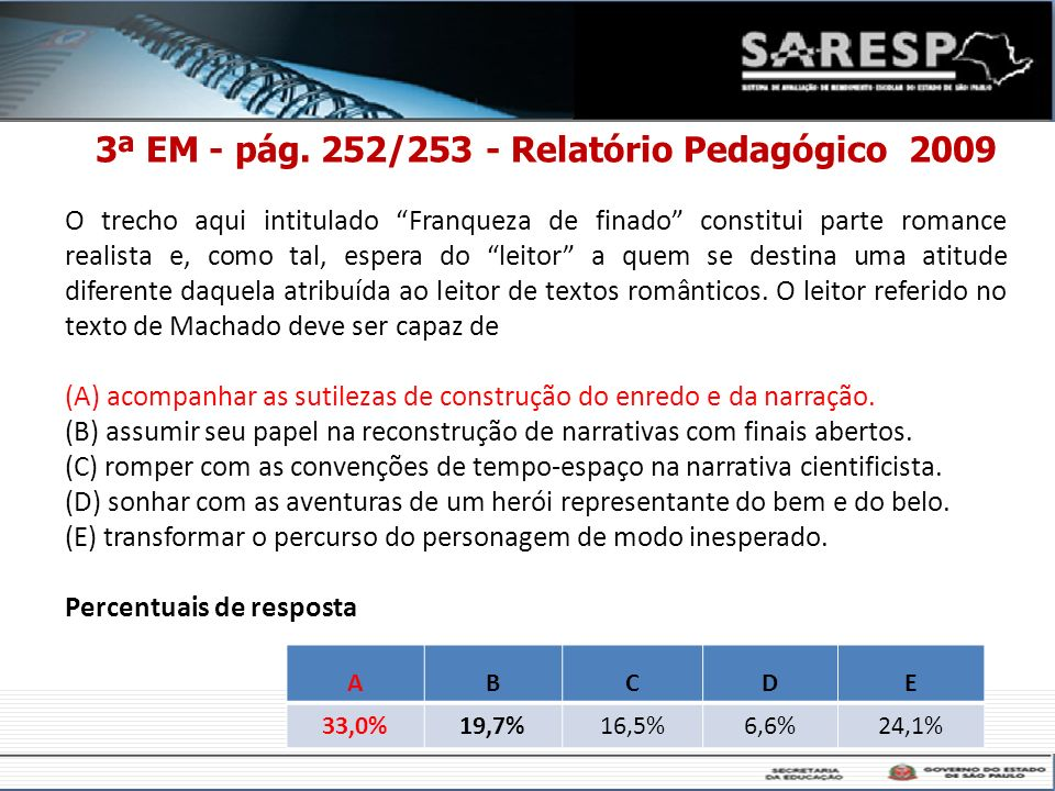 3ª EM - pág. 252/253 - Relatório Pedagógico 2009