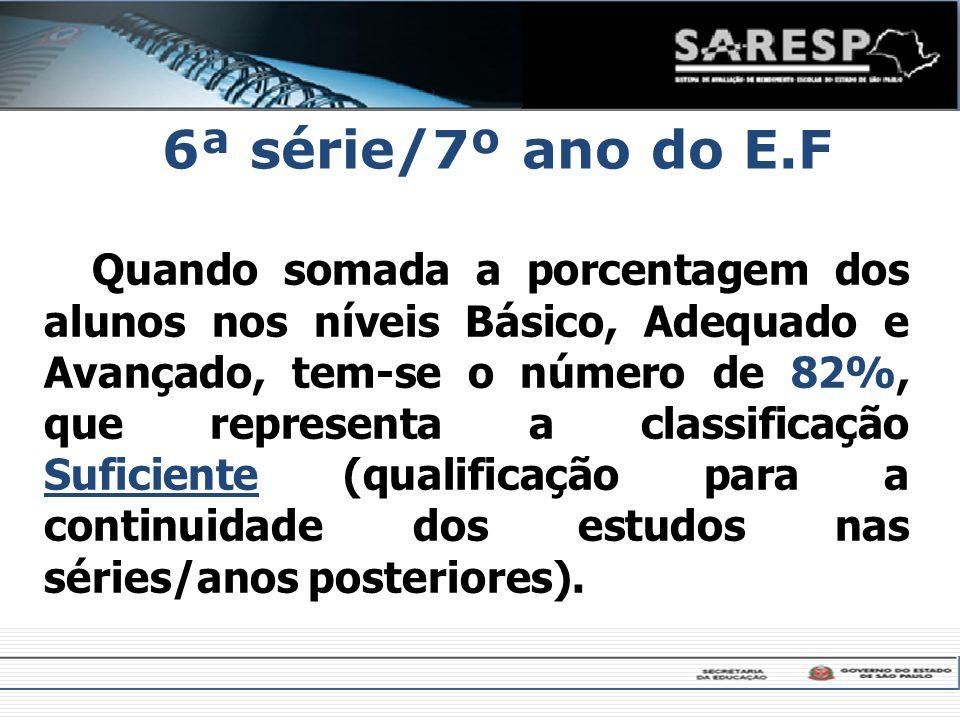 6ª série/7º ano do E.F
