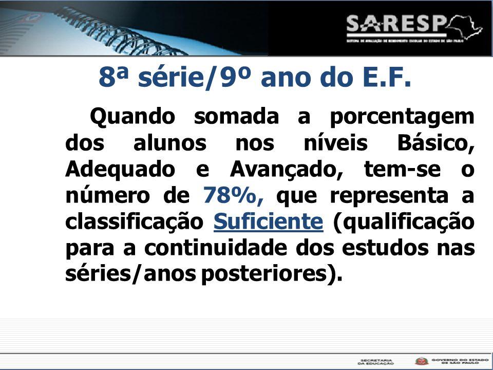 8ª série/9º ano do E.F.