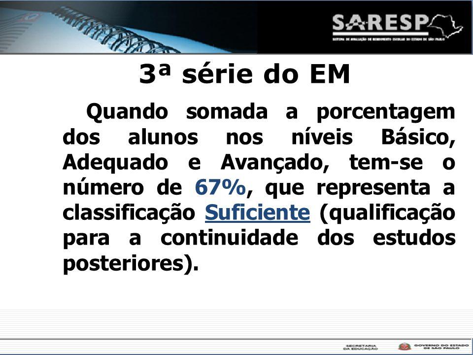 3ª série do EM