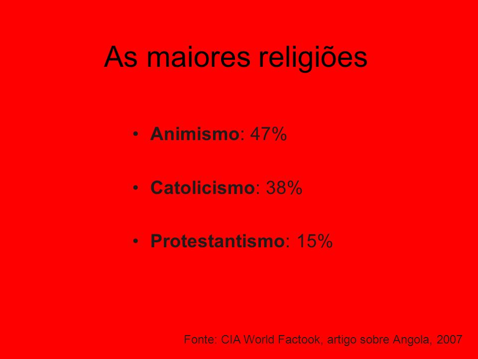 As maiores religiões Animismo: 47% Catolicismo: 38%