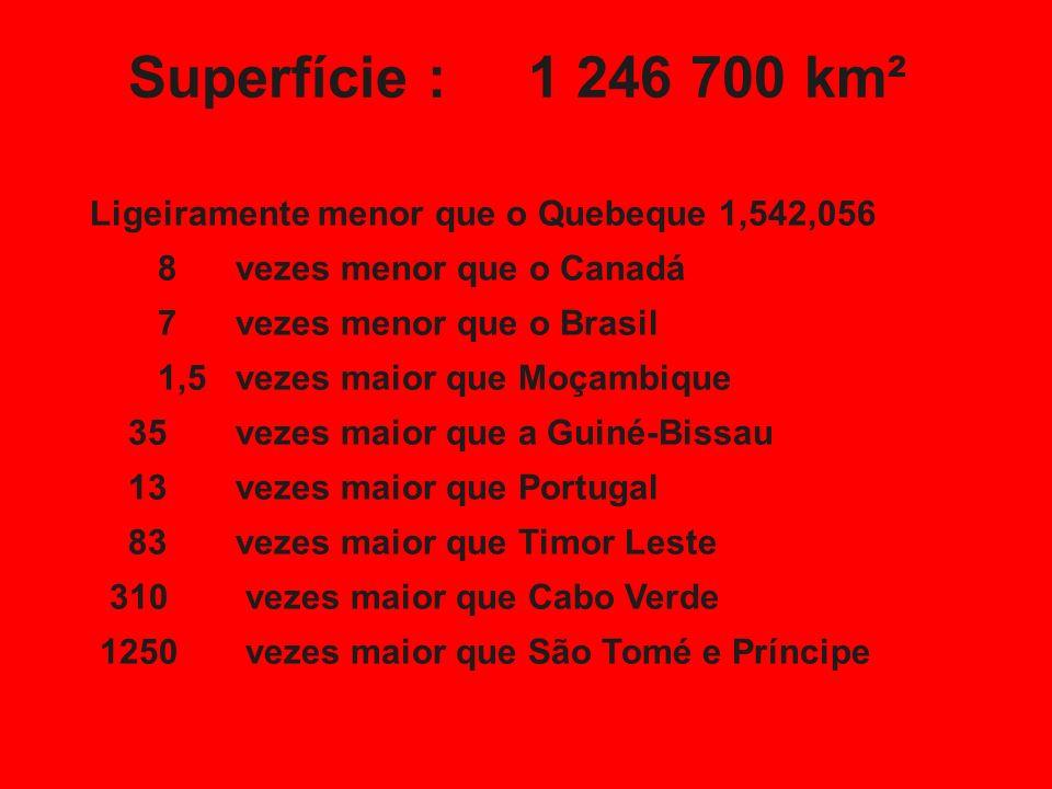 Superfície : 1 246 700 km² Ligeiramente menor que o Quebeque 1,542,056