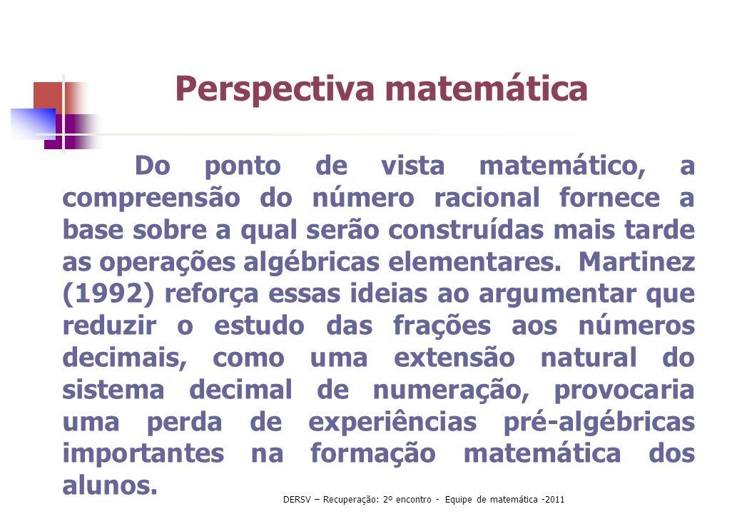 Perspectiva matemática