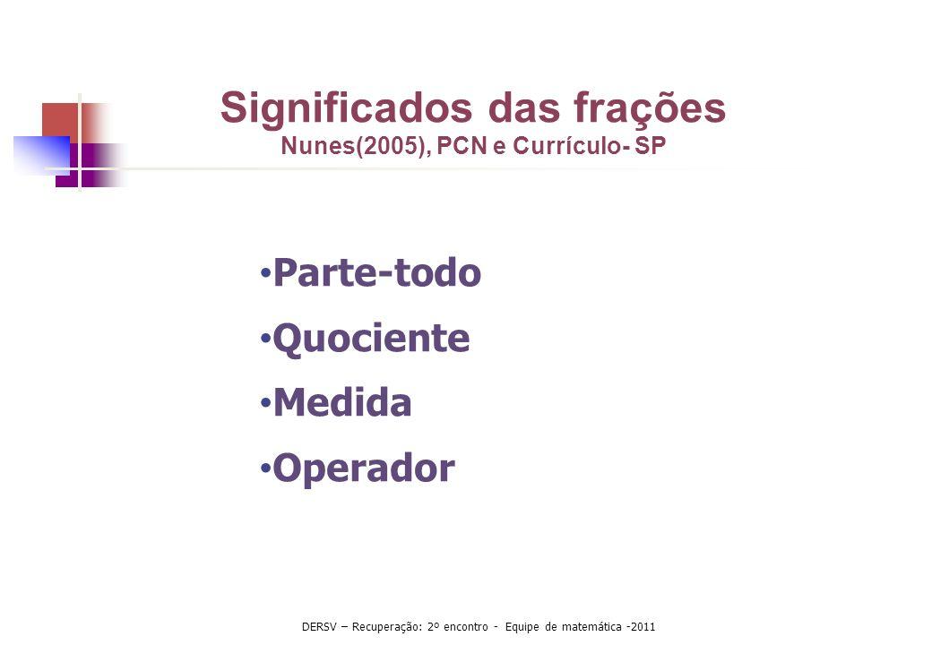 Significados das frações Nunes(2005), PCN e Currículo- SP
