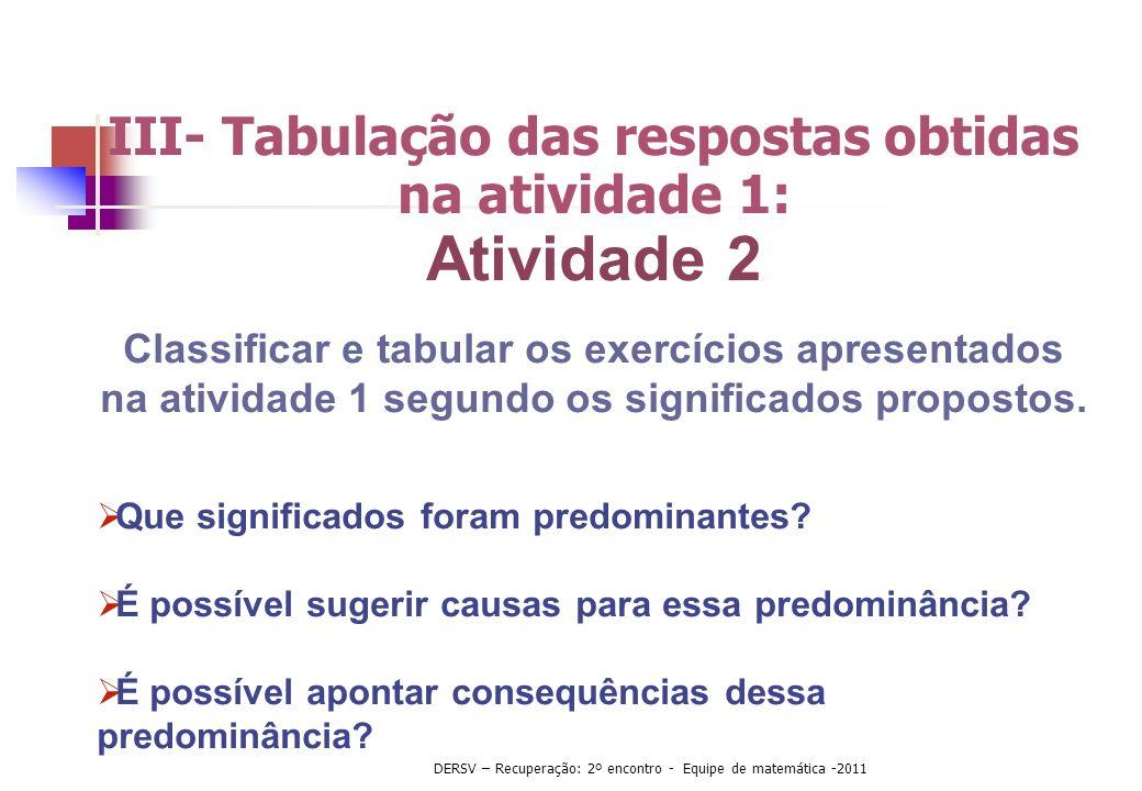 III- Tabulação das respostas obtidas na atividade 1: