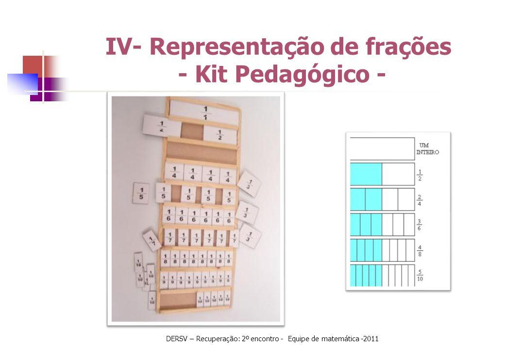 IV- Representação de frações - Kit Pedagógico -