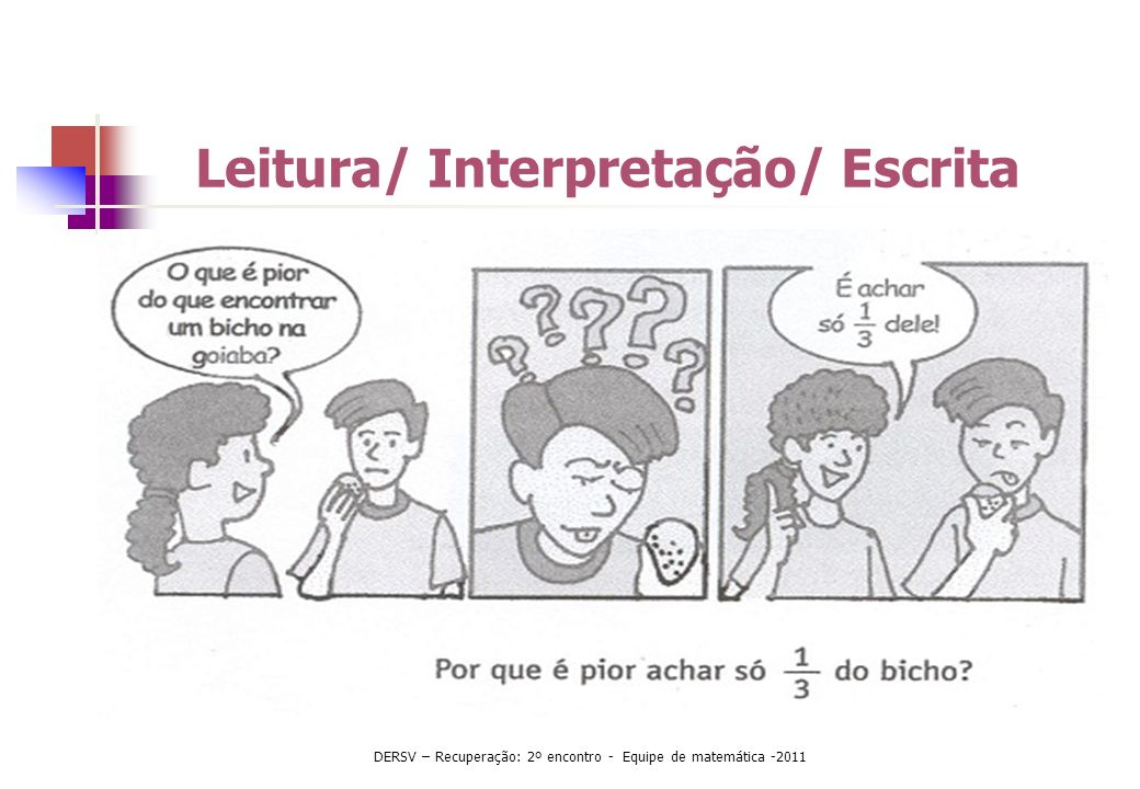 Leitura/ Interpretação/ Escrita