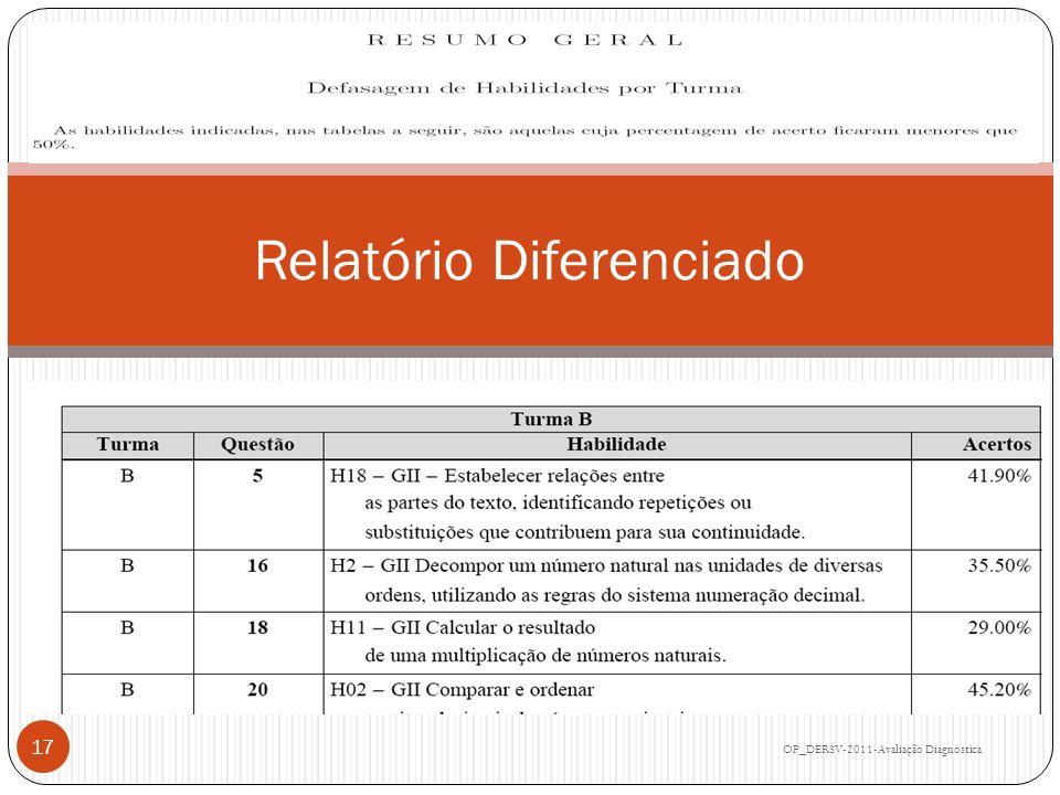 Relatório Diferenciado