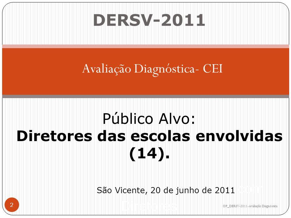 Avaliação Diagnóstica- CEI