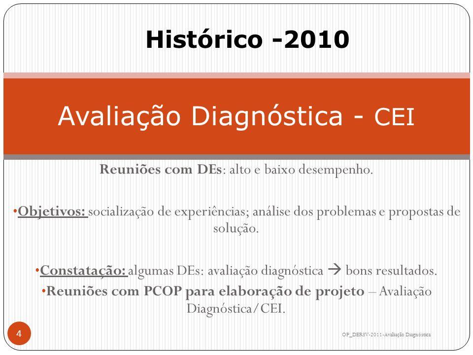 Avaliação Diagnóstica - CEI