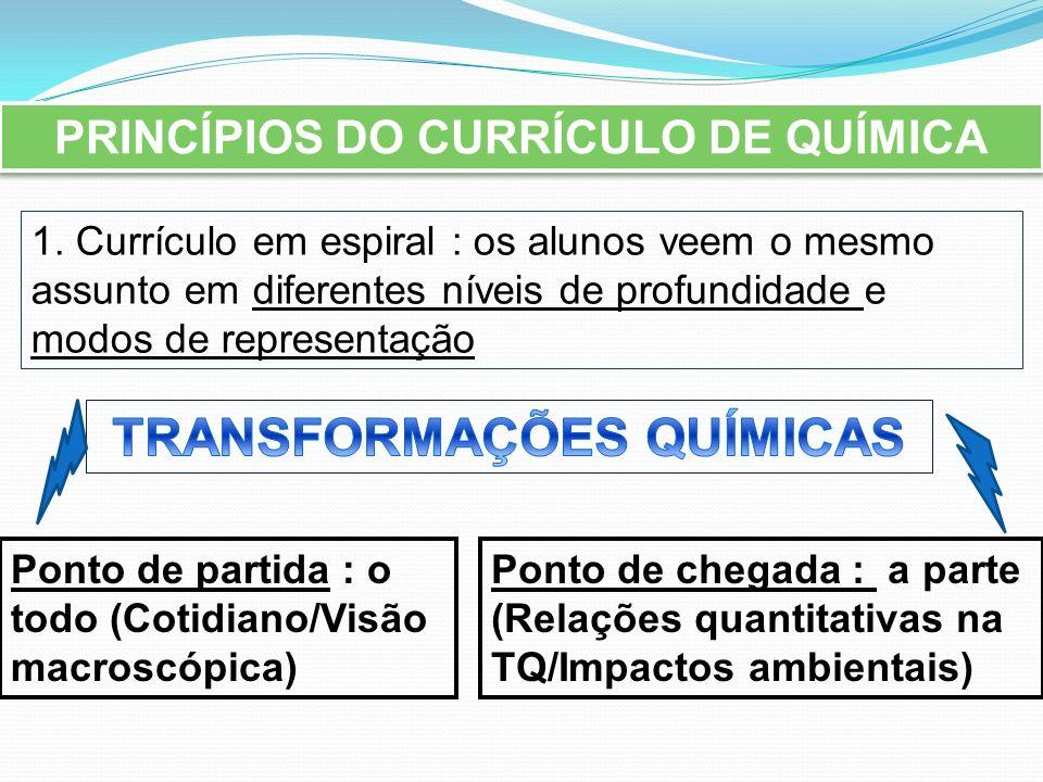 PRINCÍPIOS DO CURRÍCULO DE QUÍMICA TRANSFORMAÇÕES QUÍMICAS