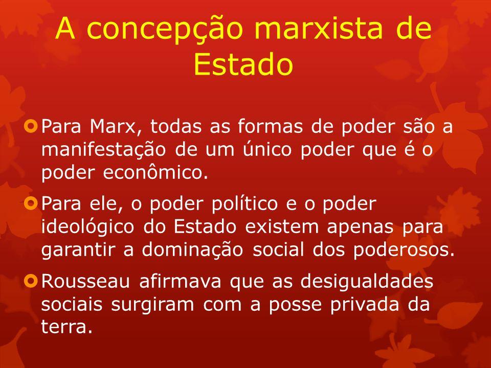 A concepção marxista de Estado