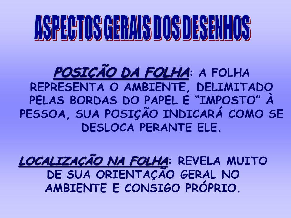 ASPECTOS GERAIS DOS DESENHOS