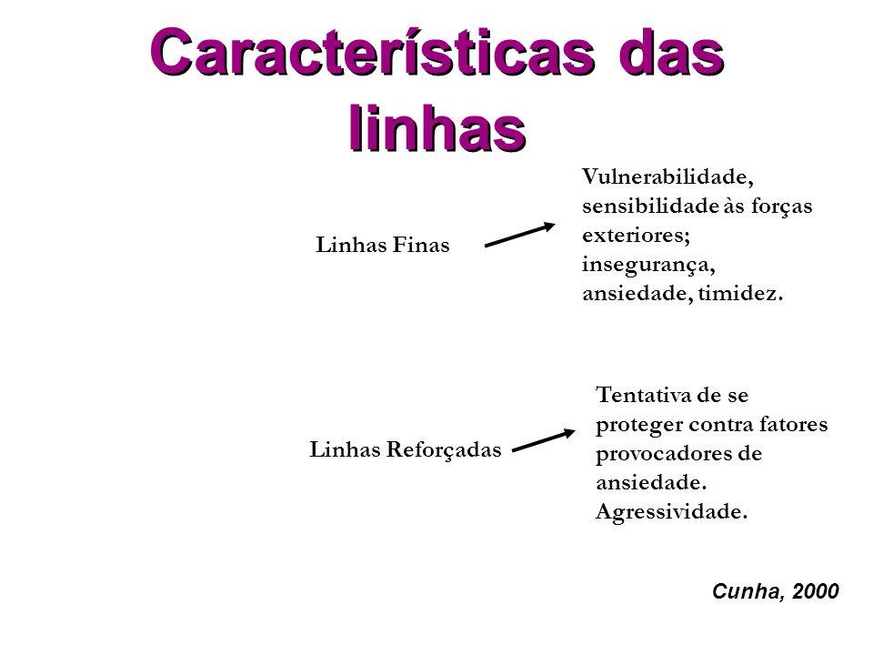 Características das linhas