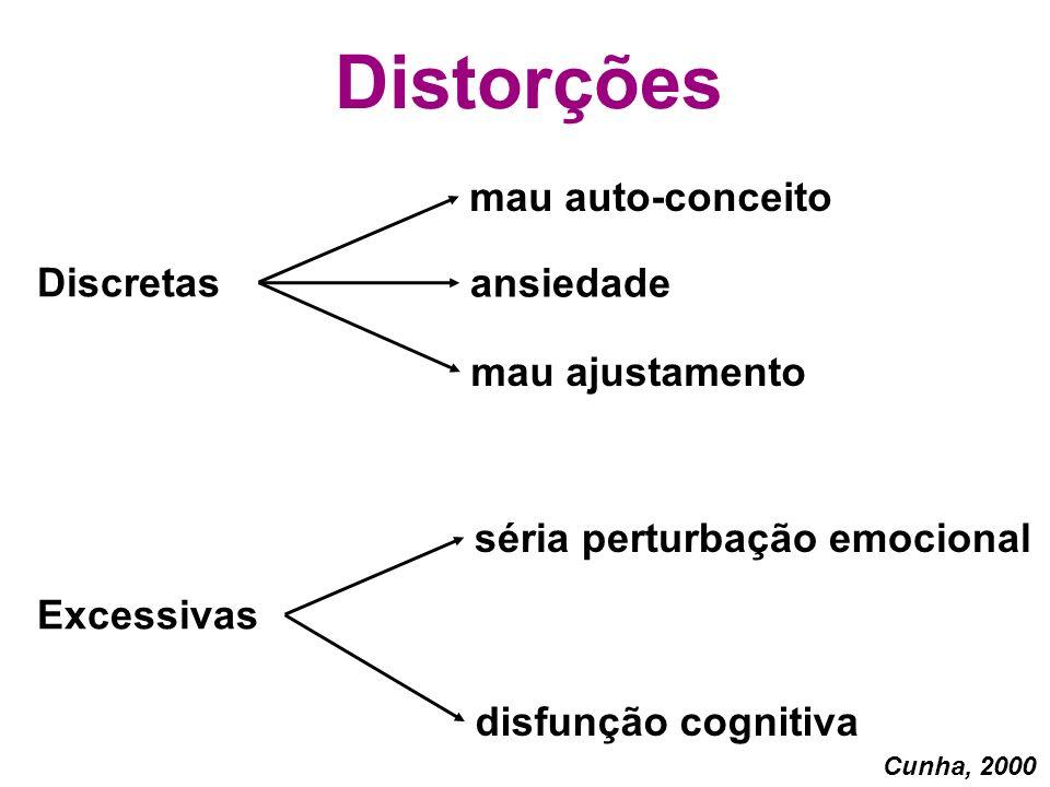 Distorções mau auto-conceito Discretas ansiedade mau ajustamento