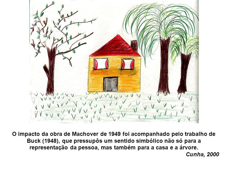 O impacto da obra de Machover de 1949 foi acompanhado pelo trabalho de Buck (1948), que pressupôs um sentido simbólico não só para a representação da pessoa, mas também para a casa e a árvore.