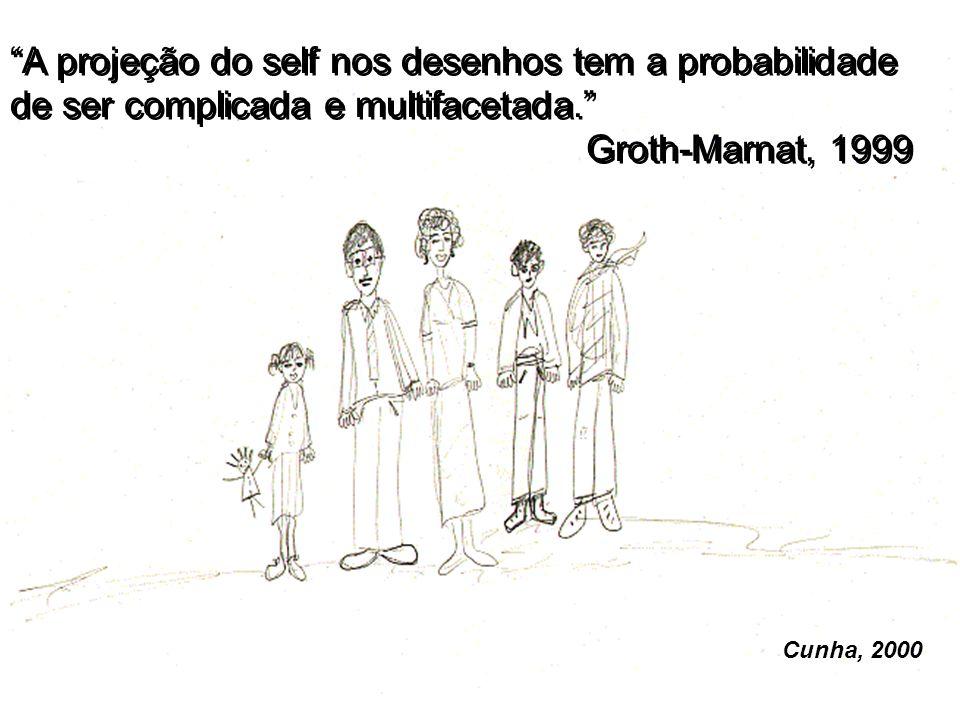 A projeção do self nos desenhos tem a probabilidade de ser complicada e multifacetada.