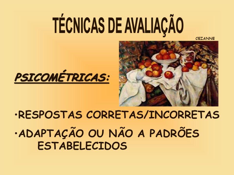 TÉCNICAS DE AVALIAÇÃO PSICOMÉTRICAS: RESPOSTAS CORRETAS/INCORRETAS