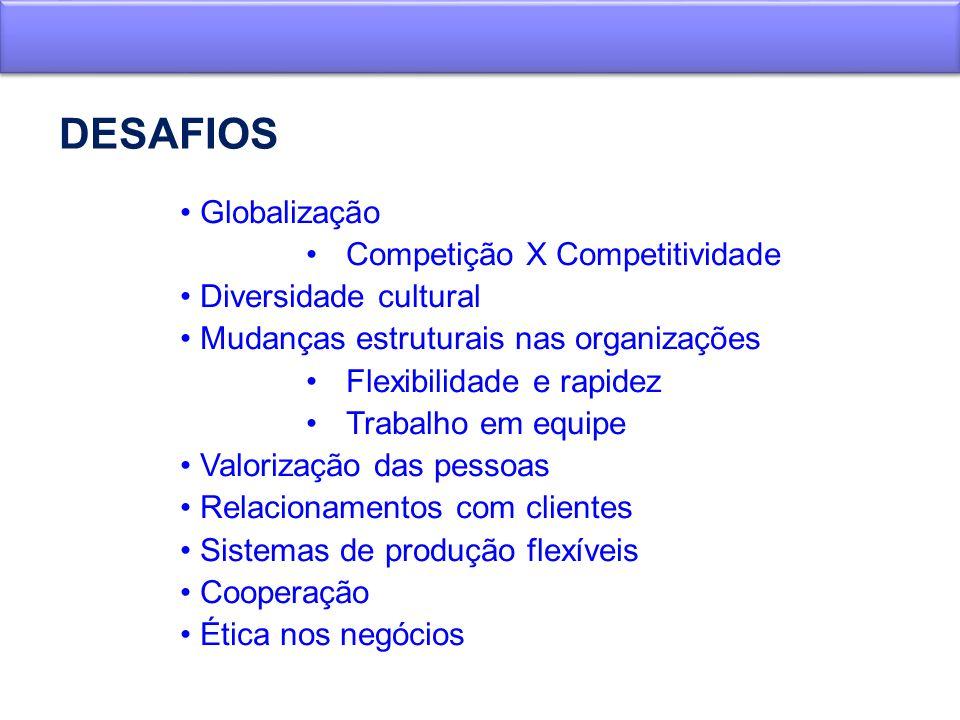 DESAFIOS Globalização Competição X Competitividade