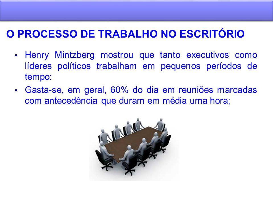 O PROCESSO DE TRABALHO NO ESCRITÓRIO