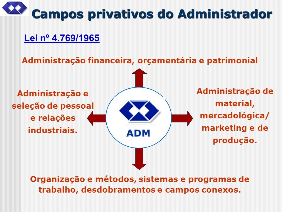 Campos privativos do Administrador
