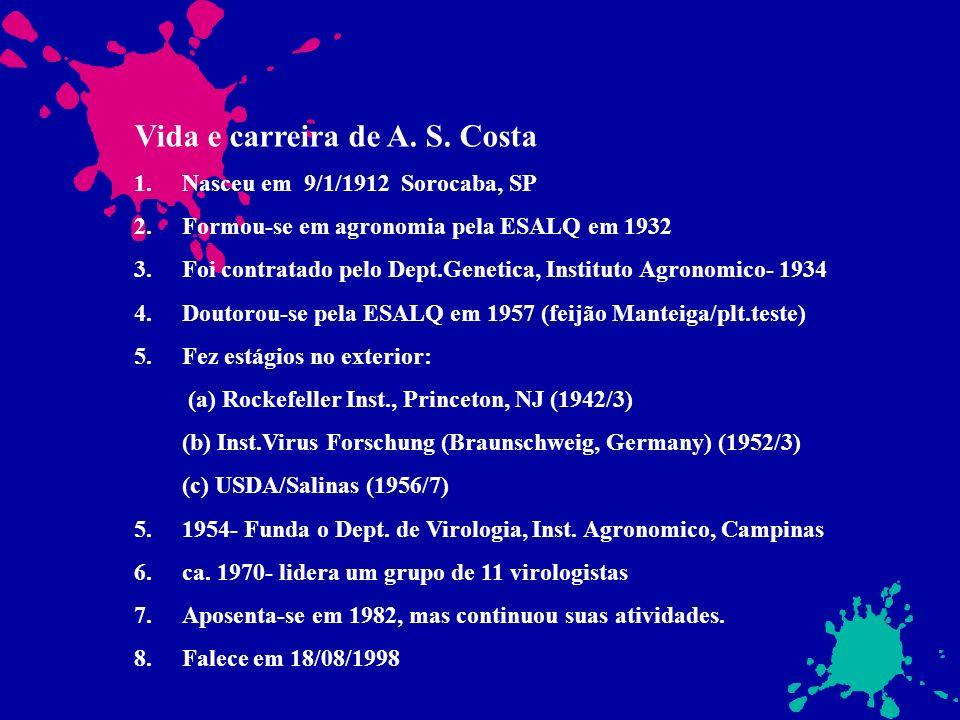 Vida e carreira de A. S. Costa