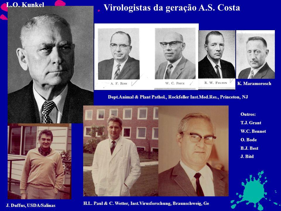 Virologistas da geração A.S. Costa