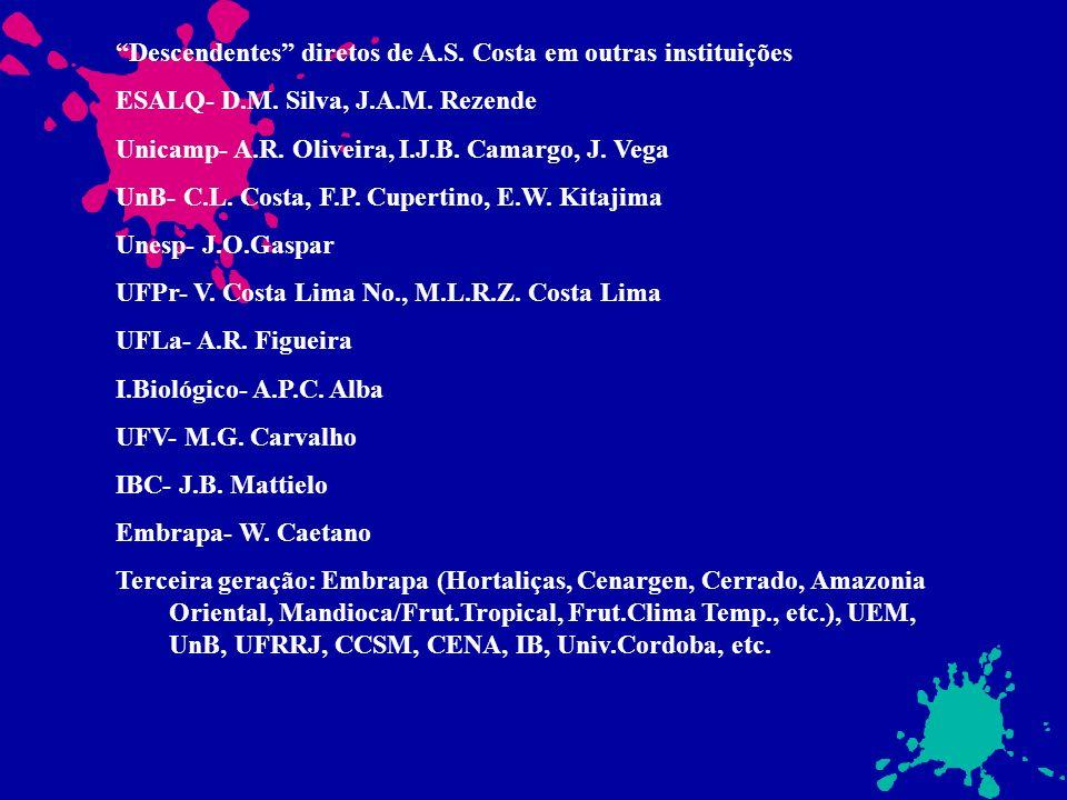 Descendentes diretos de A.S. Costa em outras instituições