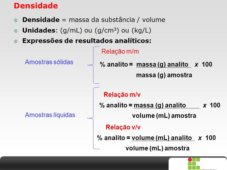 Densidade Densidade = massa da substância / volume
