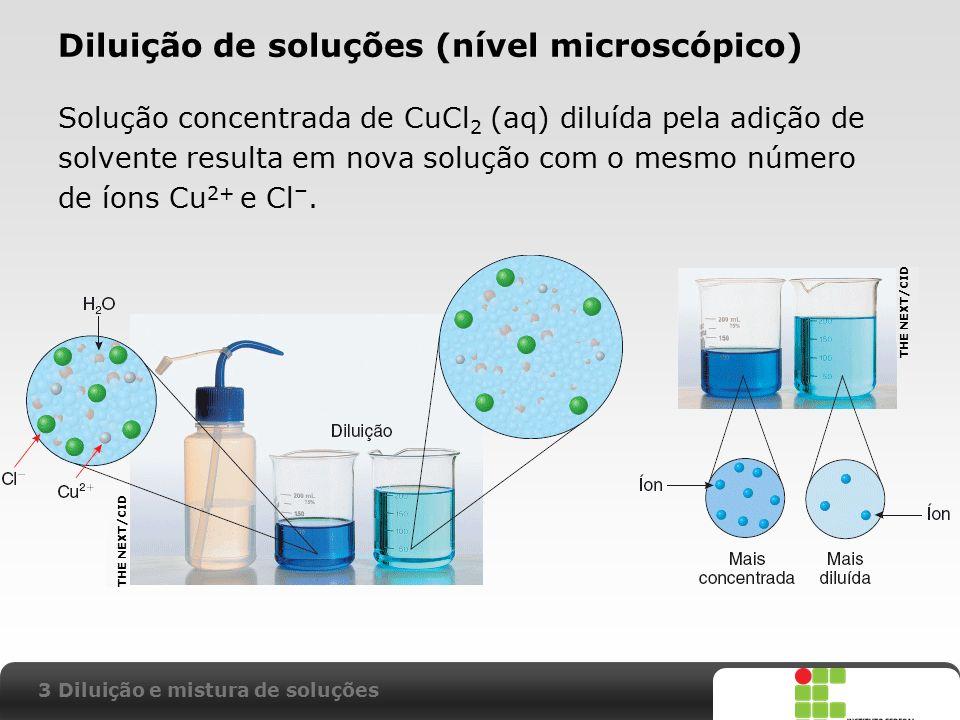Diluição de soluções (nível microscópico)